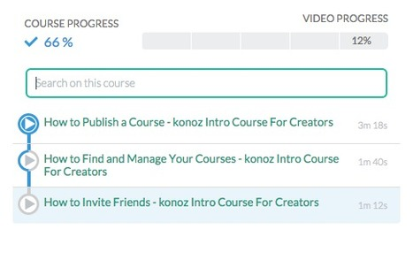 Curate YouTube Playlists Into Free Online Video Courses with Konoz | Online Video Publishing | Scoop.it