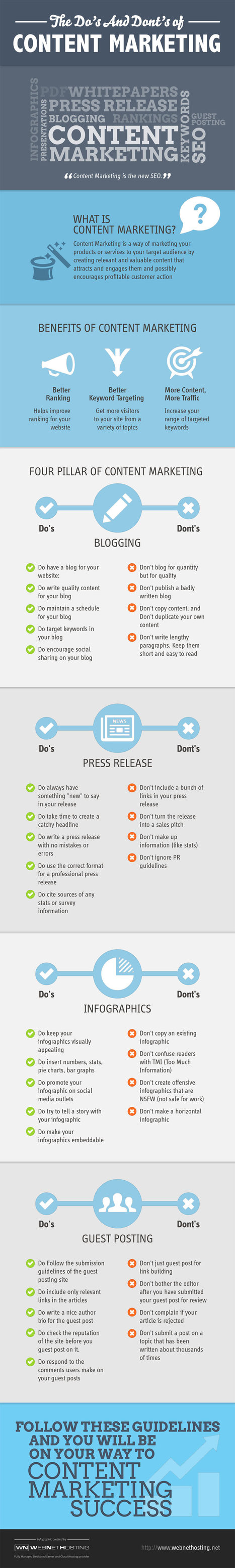 Content Marketing Strategy is the New SEO, an Infographic /@BerriePelser   Designed to Sell   Scoop.it