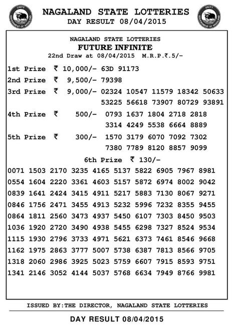 Nagaland State Lotteries 3PM Today's Result 8th