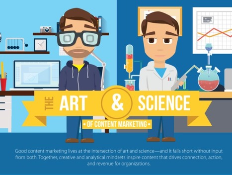 Infographie : les deux piliers du marketing de contenu – la science et l'art-%post_id% | Webmarketing | Scoop.it