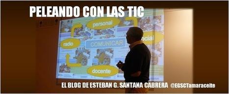 Cómo ser creativo | Educacion, ecologia y TIC | Scoop.it