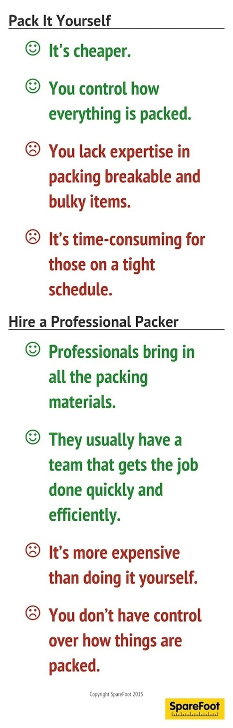 Should You Pack it Yourself or Hire a Pro? - SpareFoot Blog | Midtown Atlanta Conversations and Condos | Scoop.it