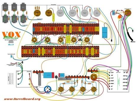 JMI era VOX AC30/6 - circa 1964 replica layout | DIY Music & electronics | Scoop.it