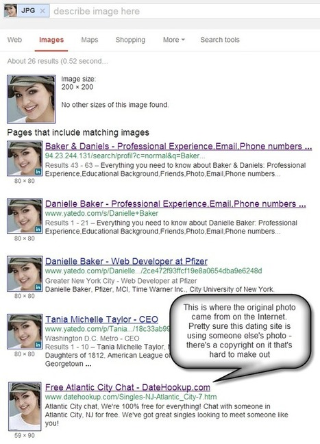 Popular catfish profiles