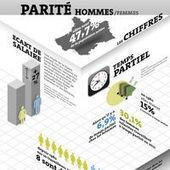 Emploi, salaires, temps de travail... Les chiffres des inégalités hommes-femmes   Egalité hommes-femmes   Scoop.it