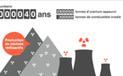 Le Village Associatif de la Transition Energétique | ECONOMIES LOCALES VIVANTES | Scoop.it