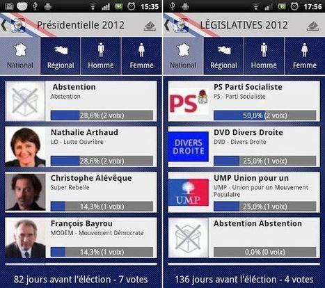 i-Vote, une application participative et évolutive pour le vote - Frandroid   Innovation(s) & entreprise 2.0   Scoop.it