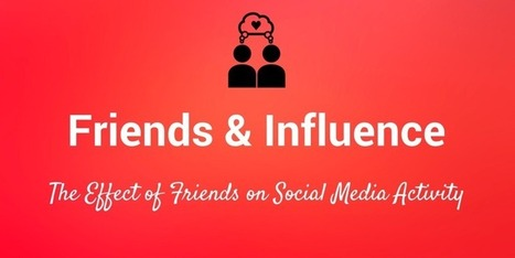 How Friends Influence Us on Social Media | Buffer | Internet Billboards | Social Media, Curation, Content Today | Scoop.it