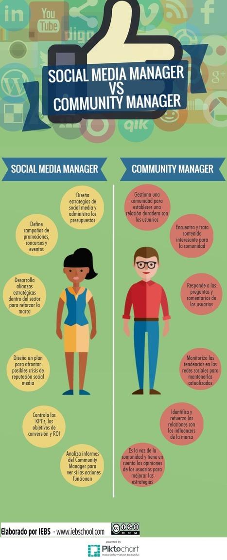 [Infografía] Social Media Manager VS Community Manager | En la red | Scoop.it