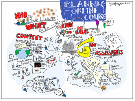 Why Online Courses [Really] Need an Instructional Design Strategy | A New Society, a new education! | Scoop.it