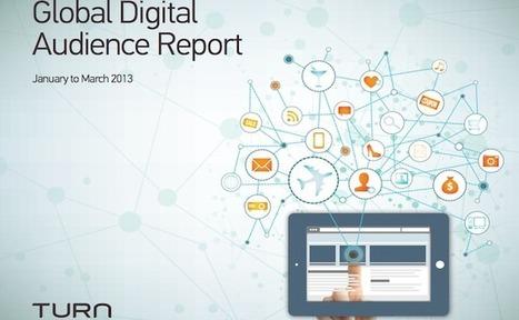 Qui est «l'élite digitale»? | Infographics and inspirations | Scoop.it