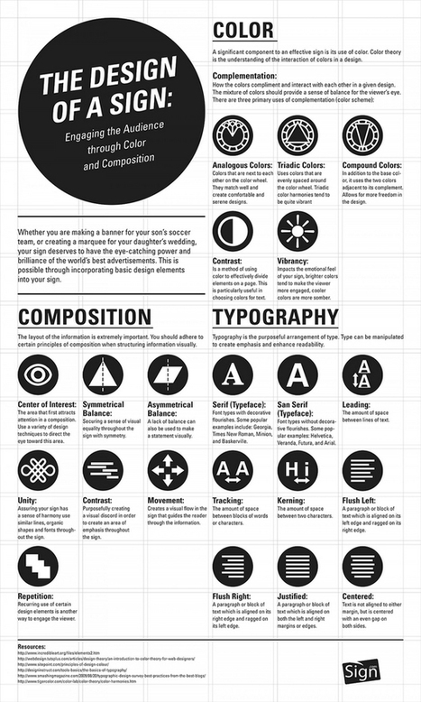The Design of a Sign #Infographic | infografiando | Scoop.it