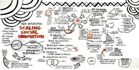 New Solutions: Scaling Social Innovation | World Economic Forum | Radio Hacktive (Fr-Es-En) | Scoop.it