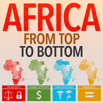 Africa From Top To Bottom   Picturing It   Scoop.it