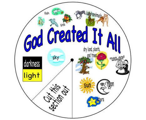 Creation Spin Wheel Craft Children S Ministry