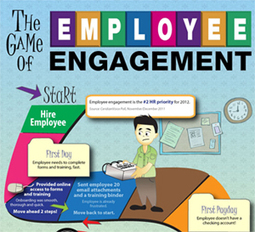 The Game of Employee Engagement Includes Enablement [Infographic] | Social Media Today | Social Mercor | Scoop.it