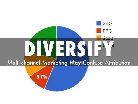 Invisible Giant: Why New SEO So Hard To See via @HaikuDeck   Ecom Revolution   Scoop.it