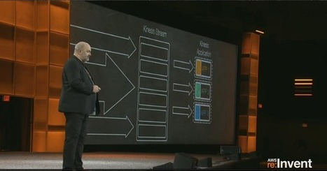 Amazon's streaming data service, Kinesis, is now available   Dev Breakthroughs   Scoop.it