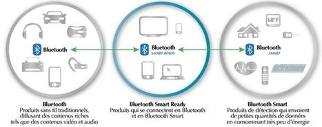 Smartphone Bluetooth LE (faible consommation) + mBot    robotique-codage-technologie-low-tech    Scoop.it
