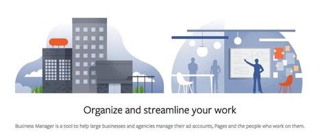 Business Manager par Facebook | Médias sociaux | Scoop.it