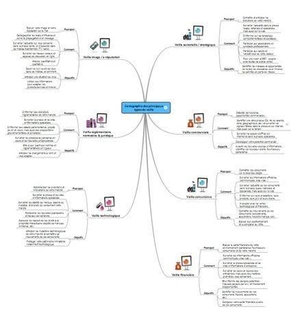 Piloter vos projets collaboratifs à la carte (cloud mindmapping) | Cartes mentales et heuristiques | Scoop.it