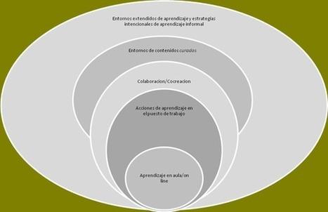 Formación en el puesto de trabajo y aprendizaje informal intencional   Edumorfosis.it   Scoop.it