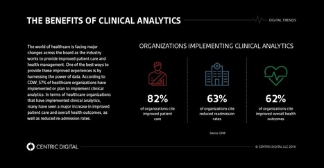 What is predictive analytics in healthcare? | Centric Digital | Enterprise Architecture | Scoop.it
