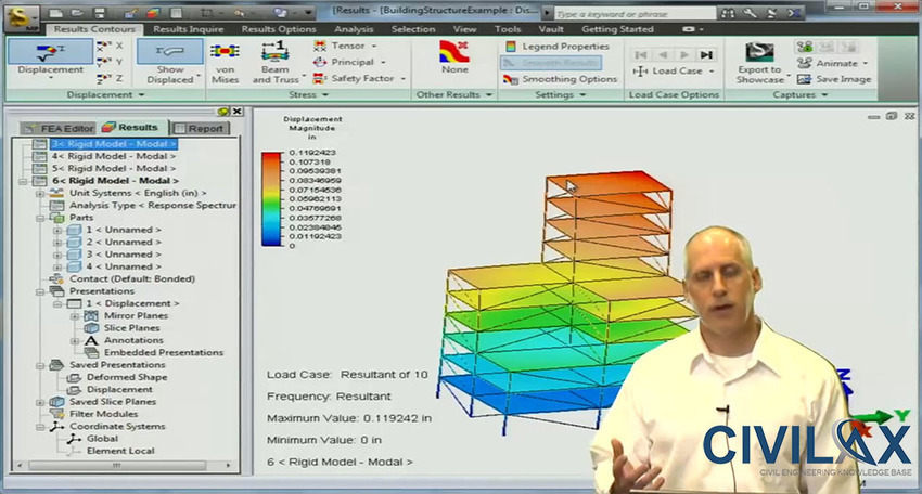 Response Spectrum Analysis and Robot Structural