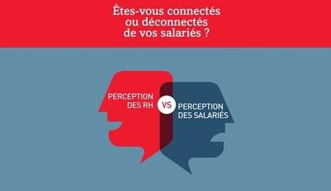 Déconnexion RH/salariés : qui est le maillon faible ? I Kevin Courtois | Entretiens Professionnels | Scoop.it