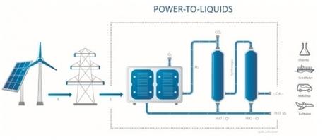 Tecnologia de empresa alemã converte água em combustível - EXAME.com | Hoje na WEB | Scoop.it