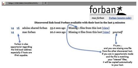 Tuto: le P2P #Forban sur une #piratebox   #PirateBox News   Scoop.it