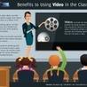 T-Box Educational Technology