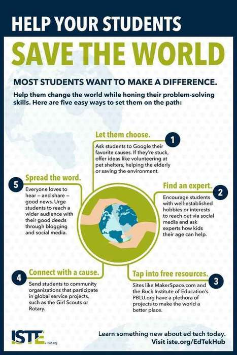 Infographic: Help your students save the world | Education, Technology, and Storytelling | Scoop.it