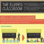 The Flipped Classroom: An Infographic Explanation | elearning_moodle_schools | Scoop.it