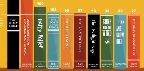 Quels sont les 10 livres les plus lus dans le monde? | Trucs de bibliothécaires | Scoop.it