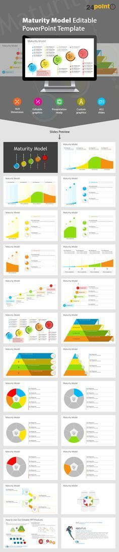 Maturity Model PowerPoint Template | PowerPoint Presentation Tools and Resources | Scoop.it