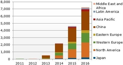 2013 to be breakout year for 4K | DSLR video and Photography | Scoop.it