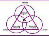De la inteligencia emocional a la educación emocional - Awareness's blog   Yo Aprendo   Scoop.it