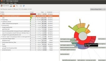 Blog Trek, the next generation: Data visualization help | Dataviz.nu | Scoop.it