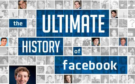 La historia completa de Facebook, la infografía de la semana | Personas 2.0: #SocialMedia #Strategist | Scoop.it