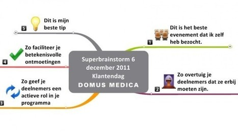 Klantendag Superbrainstorm | livemindmapping | Scoop.it