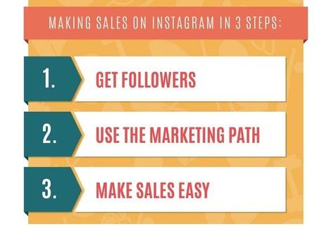 Cómo vender en Instagram en 3 pasos (incluye infografía con la estrategia completa) | #social_media y otras cosas de internet | Scoop.it
