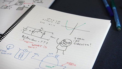 Wipebook  ... Dry Erase Notebook ... Use it Again and Again! | Online Writing | Scoop.it