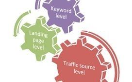 SEO Content Analysis Using Google Analytics - ClickZ | Social Media Legal Risk | Scoop.it
