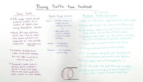 Driving Traffic from Facebook - Whiteboard Friday   Social Media, SEO, Mobile, Digital Marketing   Scoop.it