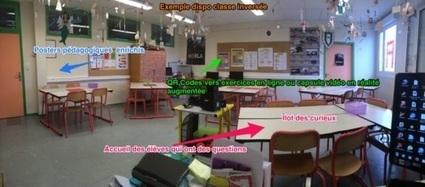 Ma classe | Classe inversée (Flipped classroom) | Scoop.it