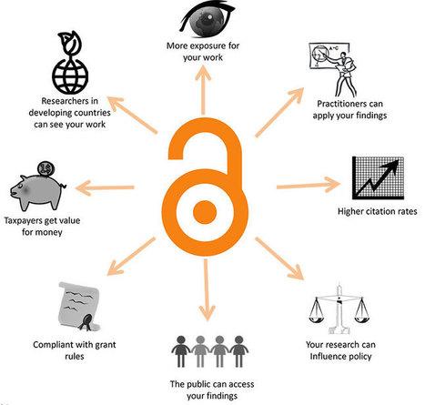 An introduction to open access | Maestr@s y redes de aprendizajes | Scoop.it