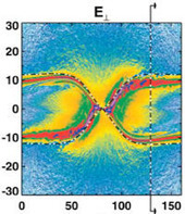 Hidden portals in Earth's magnetic field   Technoscience and the Future   Scoop.it