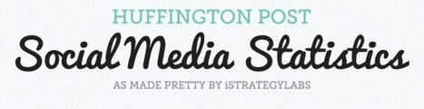 [Infographie] Médias sociaux : les chiffres marquants de l'année ... | media sociaux et mobile | Scoop.it