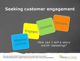 Content curation help brands increase their visibility and their customer engagment | Conception | Scoop.it